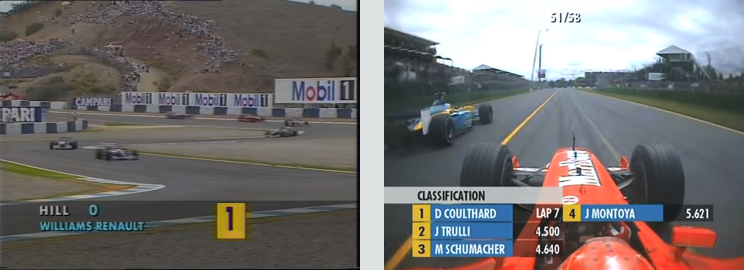 F1 world feed graphics using Futura
