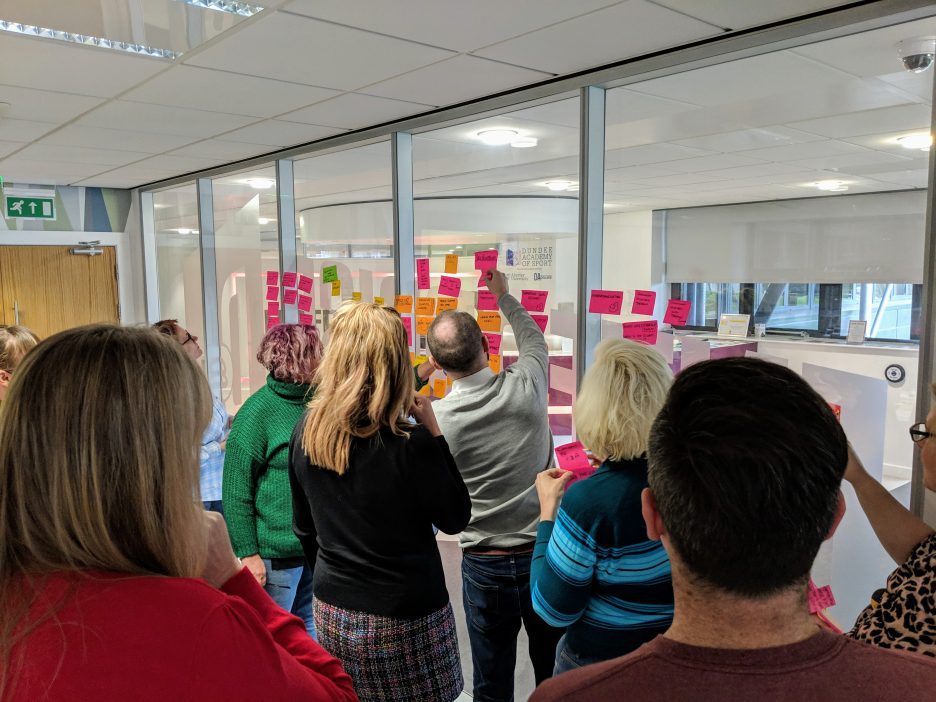 People affinity mapping